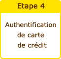 Authentification de carte de crédit